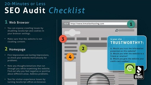 SEO Audit Checklist Featured Image