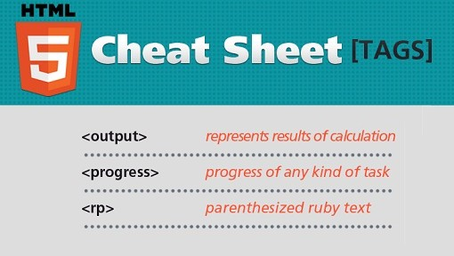 HTML5 Cheat Sheet Featured Image