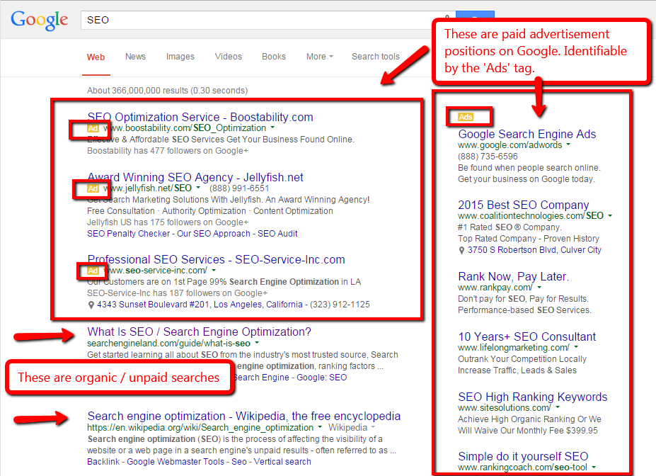 Image showing the difference between Organic and Paid Search Results