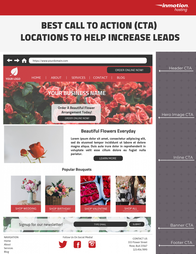 Best call to action webpage locations to help increase leads