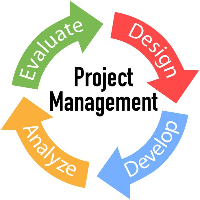 Calling All Project Managers Inside Inmotion Hosting