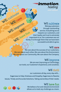 imh-core-values-poster-template-all