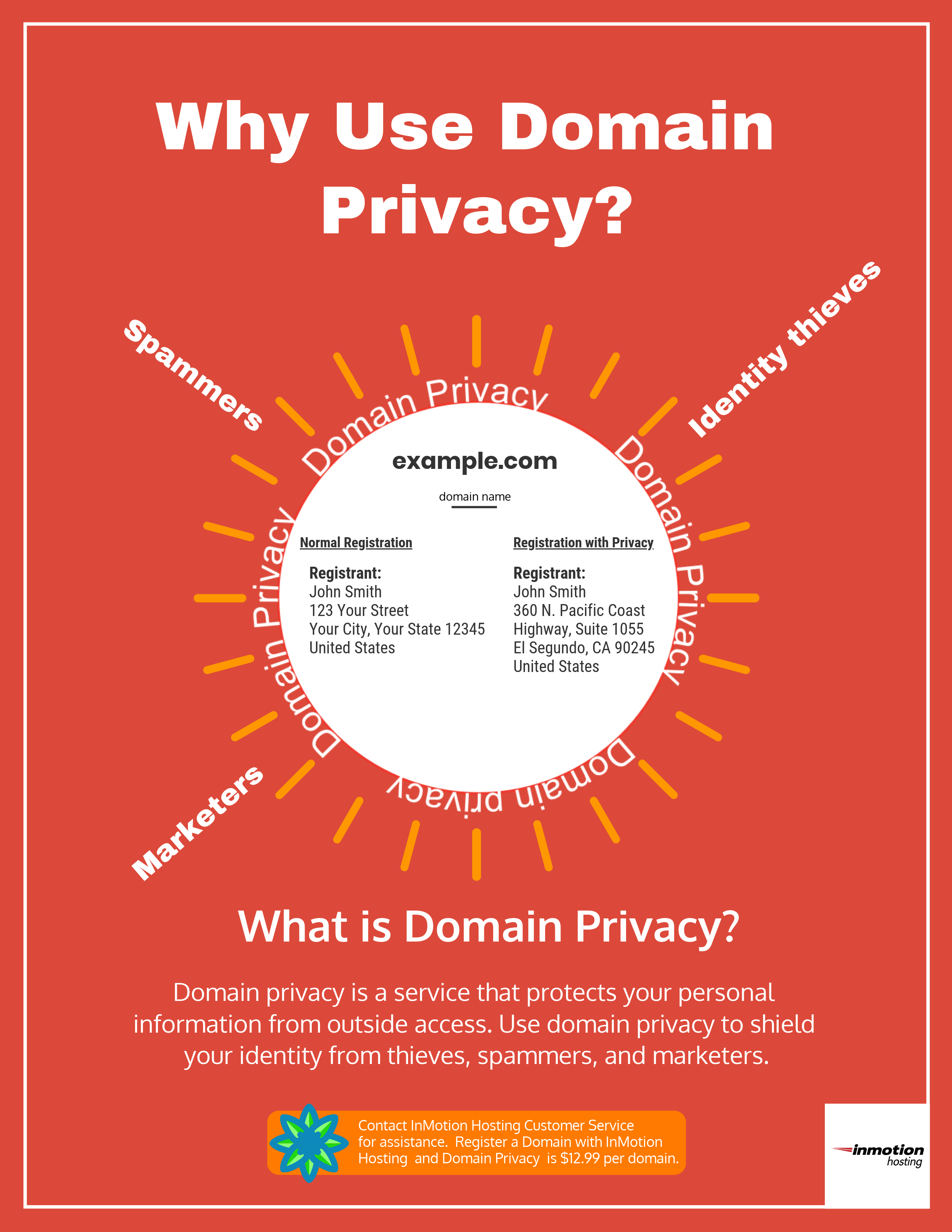 infographic - Why Use Domain Privacy?
