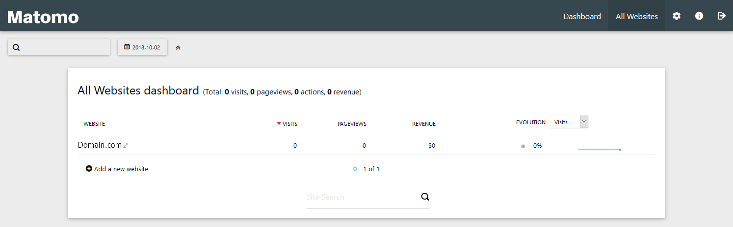 Dashboard for all websites
