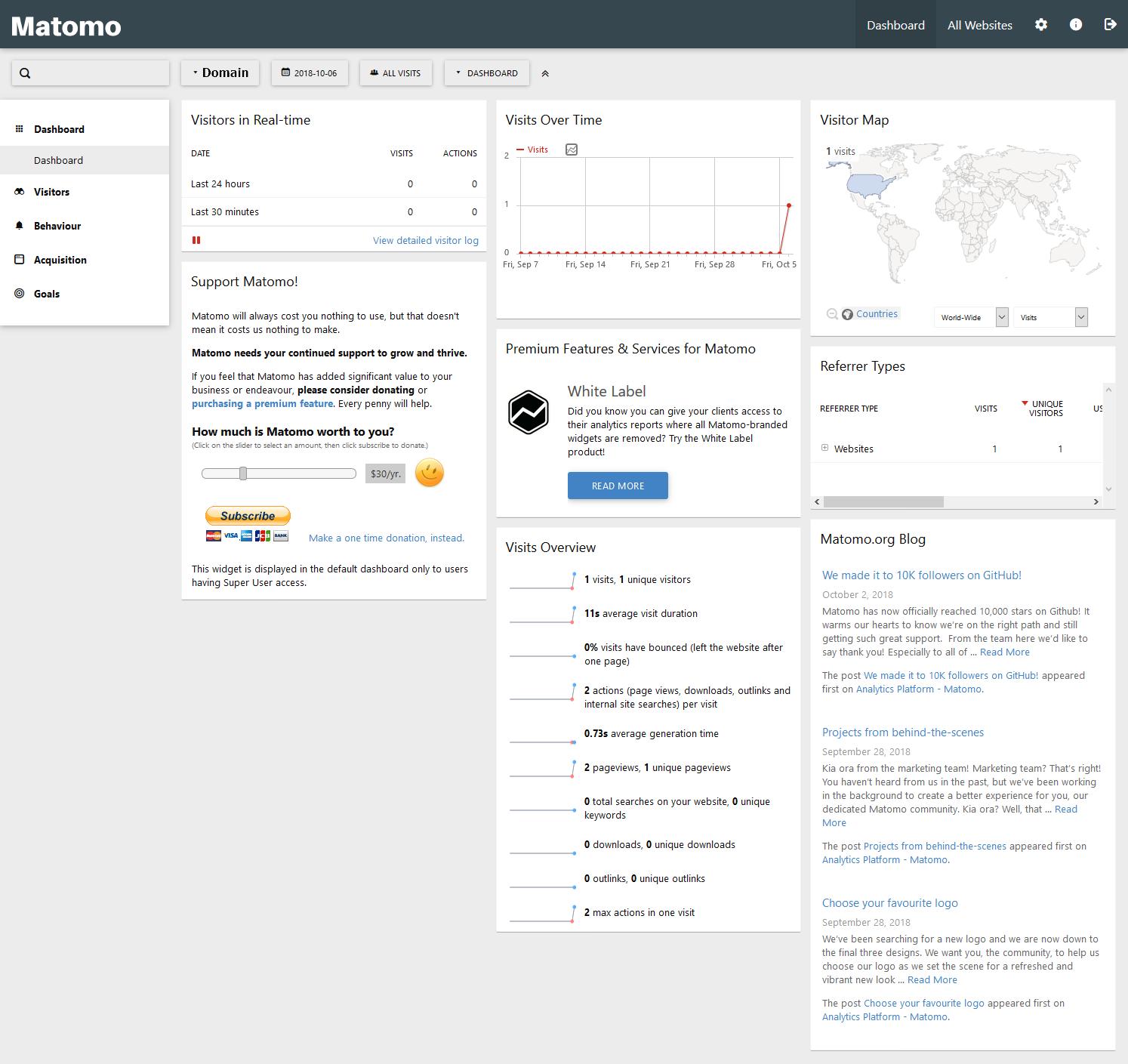 Matomo website dashboard