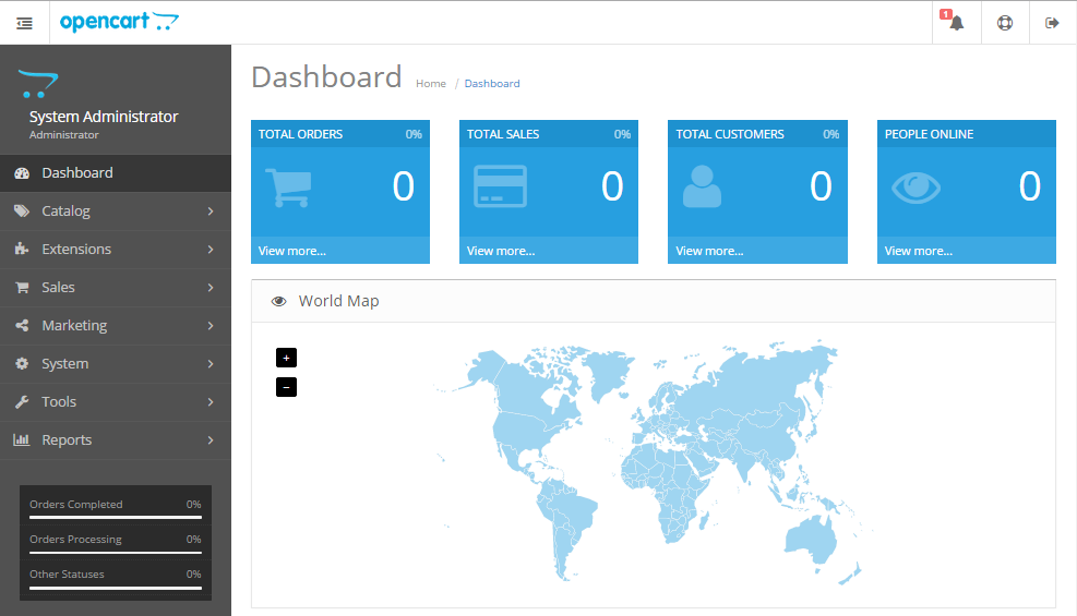 Default Admin Dashboard