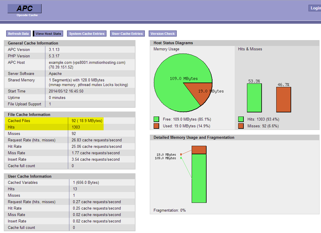 apc dashboard showing cached files and hits