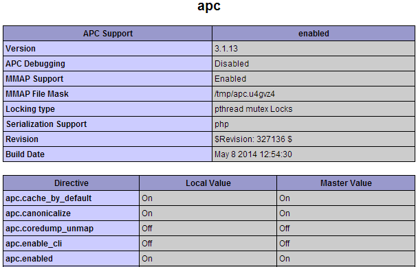 apc enabled in phpinfo