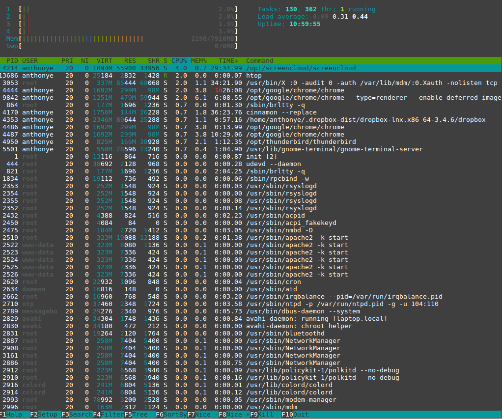 htop linux command sample image