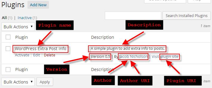 WordPress file headers viewed in dashboard