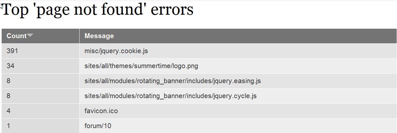 drupal_404_error_1