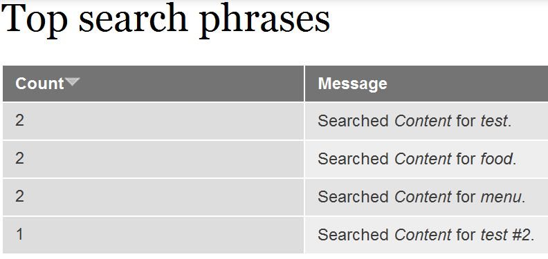 drupal_7_report_search_3