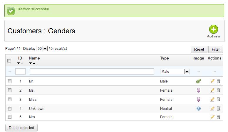 customer-genders-complete