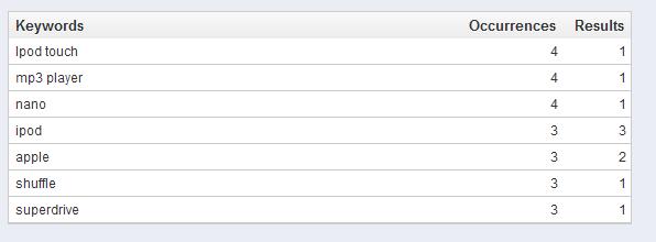 keyword-table