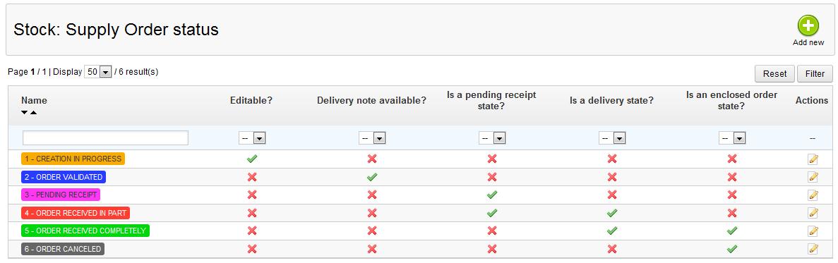 delete-supply-order-status-after