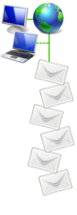 imap-not-many-messages