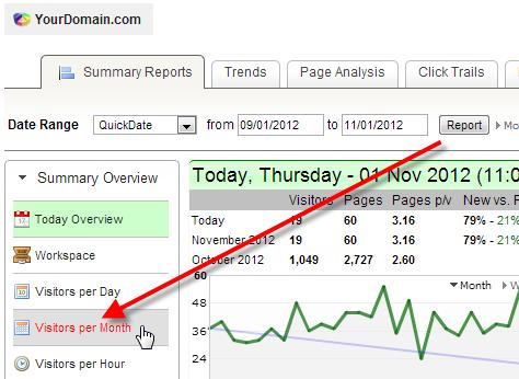 logaholic-click-visitors-per-month