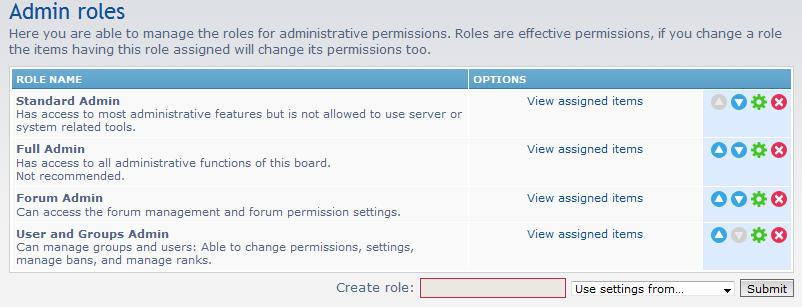 list of administrative permission roles