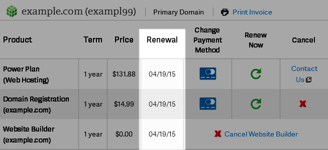 Access your renewal date