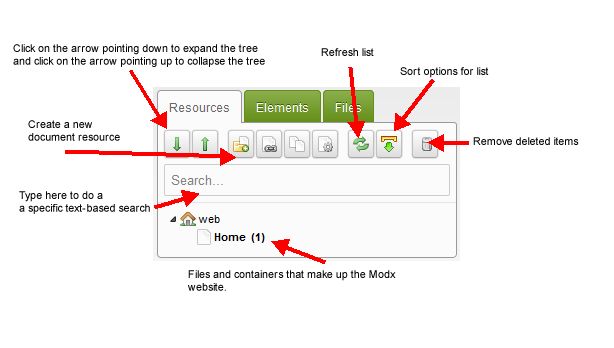 Resource Navigation window - concentrating on document resource