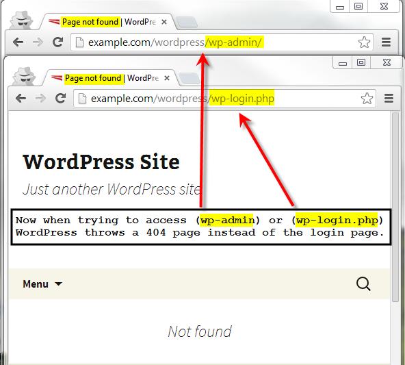 after lockdown wp-admin plugin installed 404 errors for login