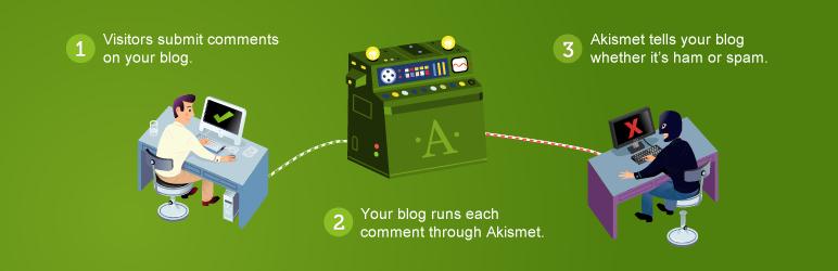 wordpress plugins wordpress anti spam akismet