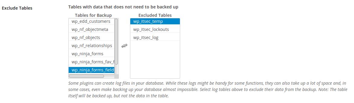 wordpress plugins ithemes security backups 8