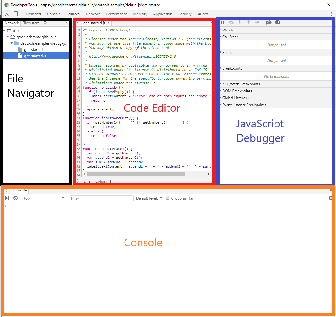 Google Chrome Developer Tools pane opened in full width and panes labeled.