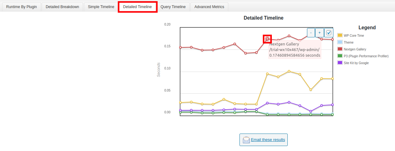 Detailed timeline from the P3 (Plugin Performance Profiler)