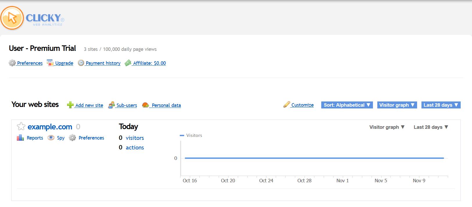 clicky analytics websites overview