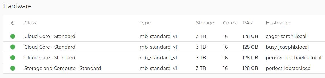 hardware listing fmc