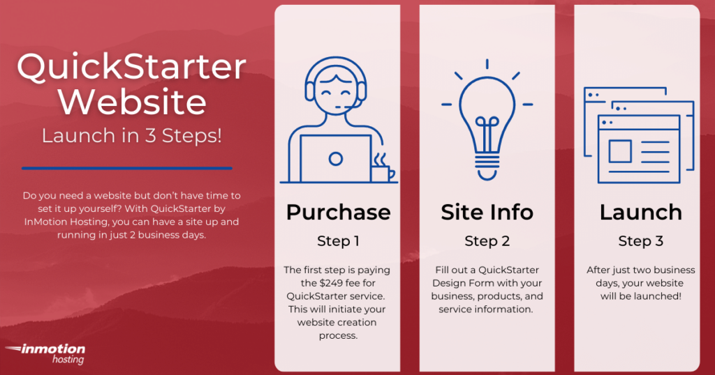 quickstarter website in 2 business days