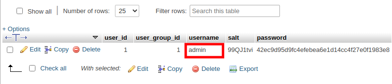 View of the AbanteCart Username in the Database