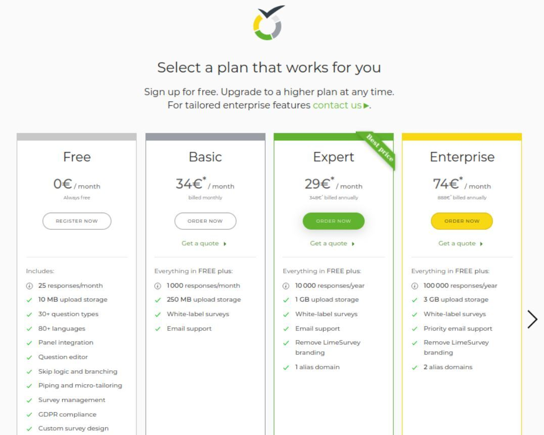 Lime Survey Pricing