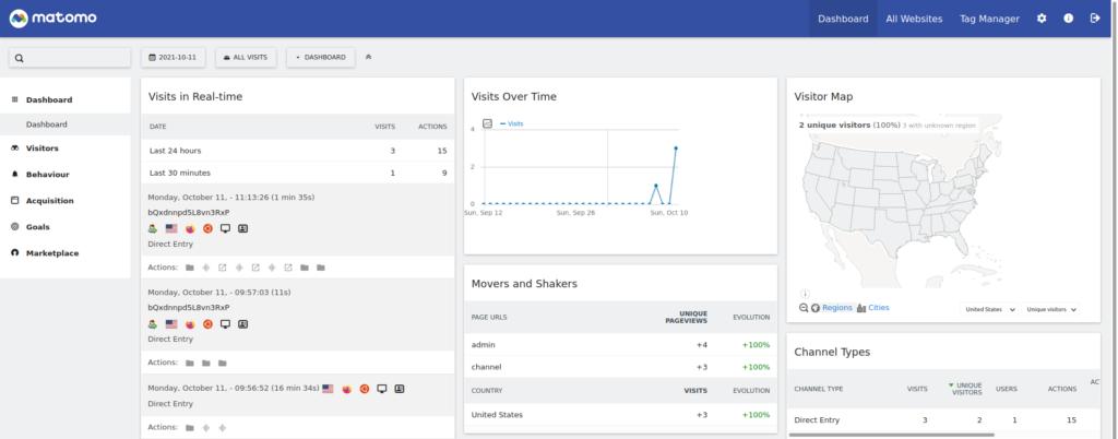 Matomo dashboard with analytics